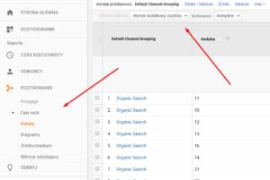 wymiary dodatkowe, godziny i dni Google Analytics