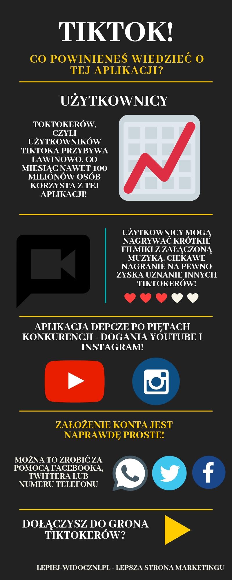 Tok Tok aplikacja infografika